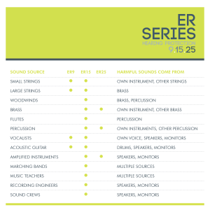 ER SERIES SOUND SOURCE SPEC DATA SHEET