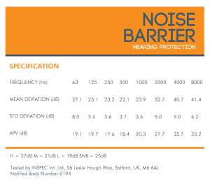 WATER_BARRIER_SPECIFICATION_CHART